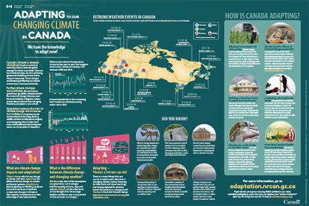 Adapting to our Changing Climate in Canada Poster